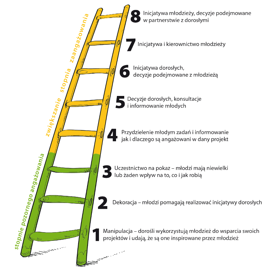 participation-youth-ladder